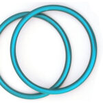 Sling Rings Turquoise
